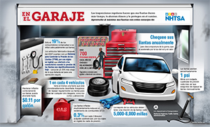Infographic about tire safety in Spanish