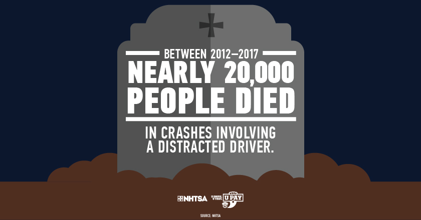 Between 2012 - 2017 nearly 20,000 people died in crashes involving a distracted driver