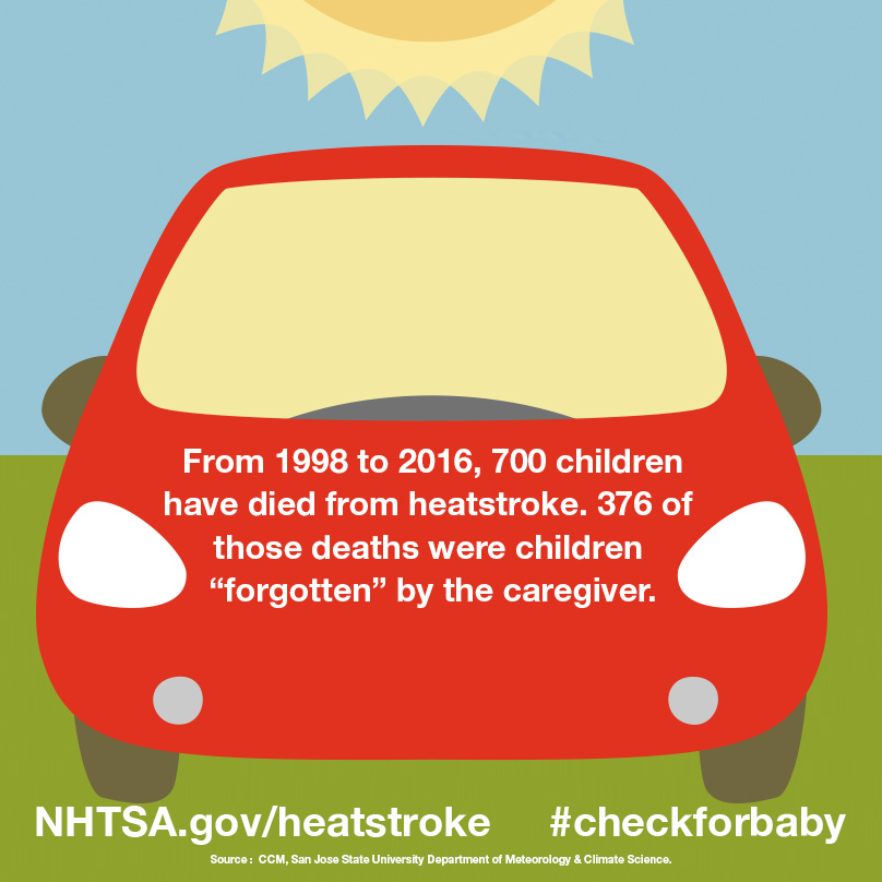 From 1998 to 2016, 700 children have died from heatstroke.