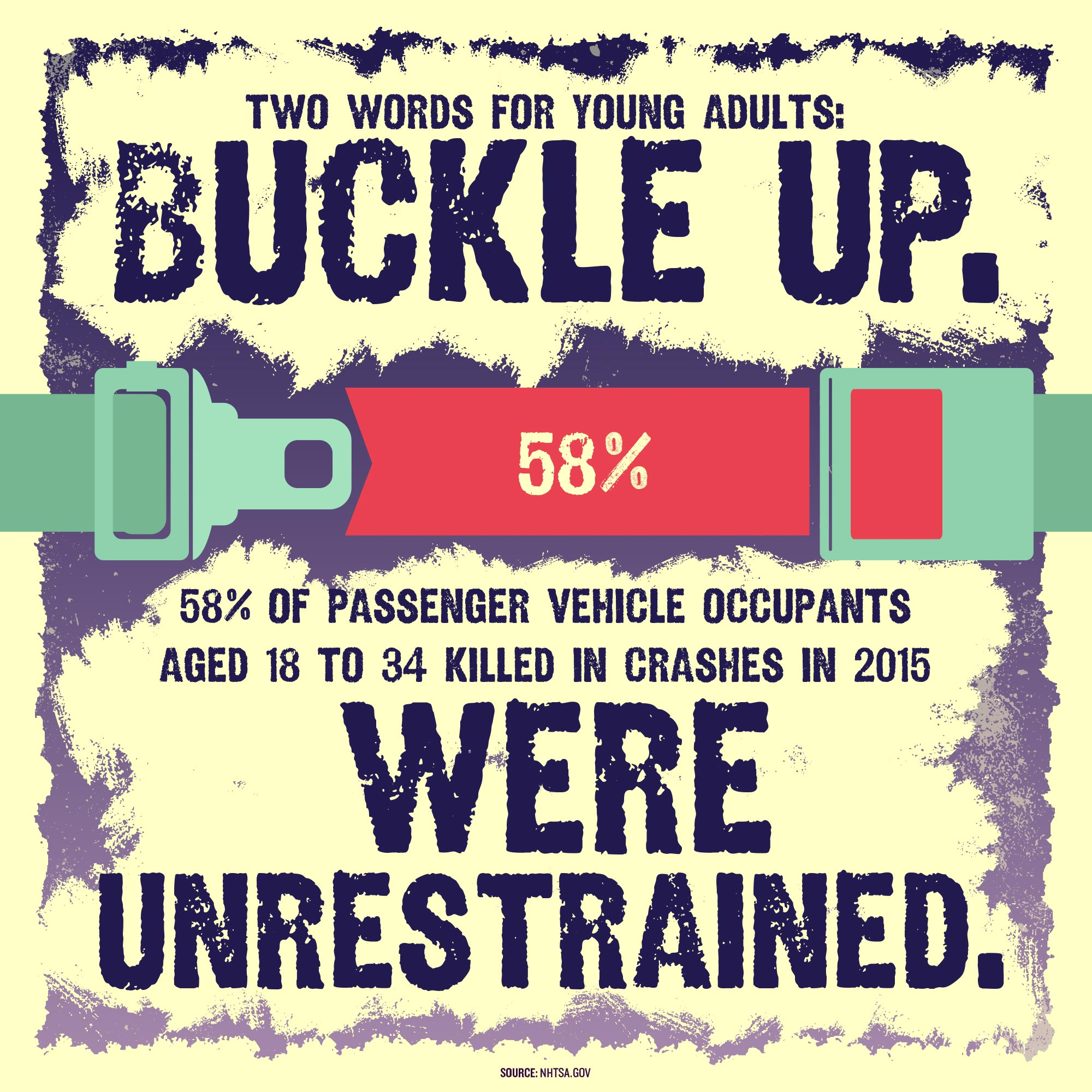 Two words for young adults, Buckle Up.