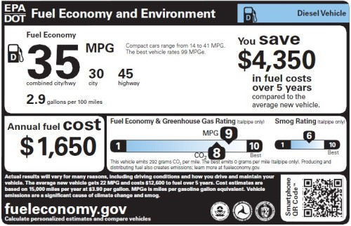 Diesel vehicle fuel economy label