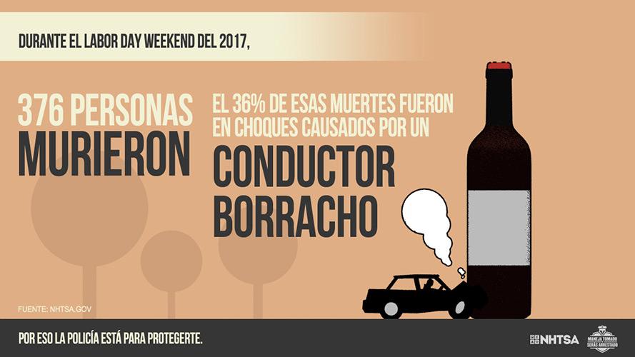 Maneja Tomado y Seras Arrestado: Durante el Labor Day Weekend del 2017, 376 personas murieron. El 36% de esas muertes fueron en choques causados por un conductor borracho.