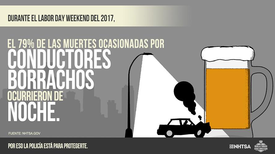 Maneja Tomado y Seras Arrestado: Durante el Labor Day Weekend del 2017, el 79% de las muertes ocasionadas por conductores borrachos ocurrieron de noche.
