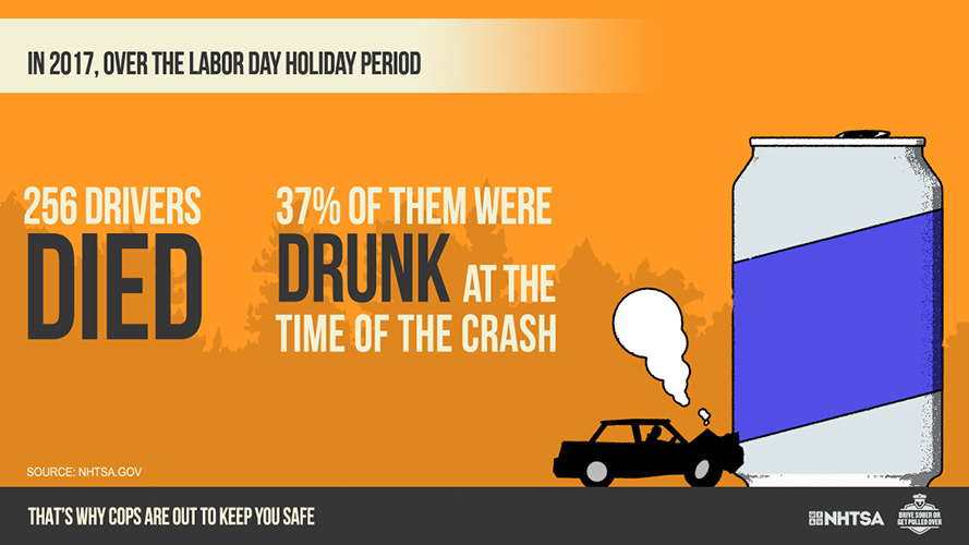 DSOGPO Labor Day 2017 Stat - Beer Can graphic: In 2017, over the Labor Day holiday period, 256 drivers died, 37% of them were drunk at the time of the crash.