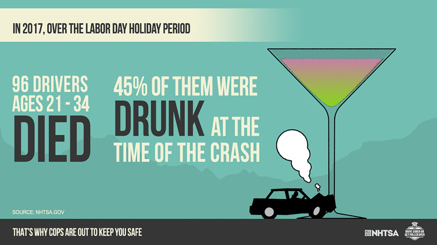 DSOGPO Labor Day 2017 Stat - Margarita Glass graphic: In 2017, over the Labor Day holiday period, 96 drivers, ages 21-34, died. 45% of them were drunk at the time of the crash.