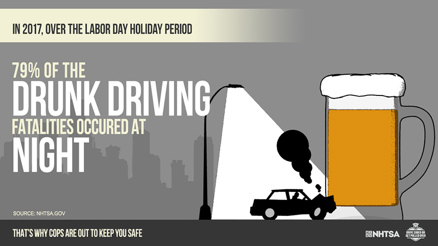 DSOGPO Labor Day 2017 Stat - Beer Mug graphic: In 2017, over the Labor Day holiday period, 79% of the drunk driving fatalities occured at night.