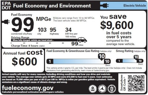electric vehicle fuel economy label