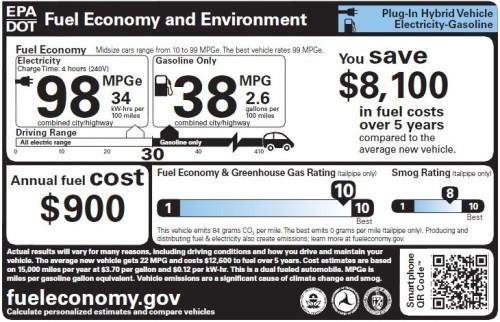 Plug-in hybrid vehicle label (EREV)