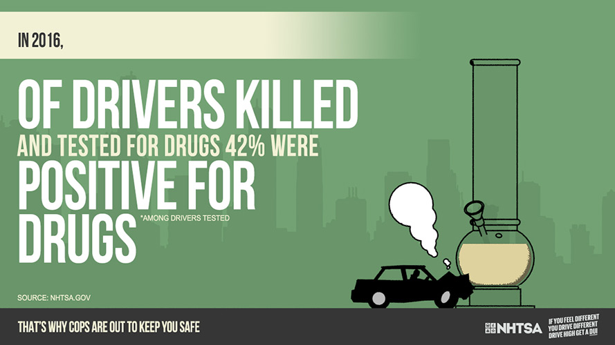 Feel Different, Drive Different, Drive High, Get a DUI - Bong graphic: In 2016, of drivers killed and tested for drugs, 42% were positive for drugs  (*among drivers tested).