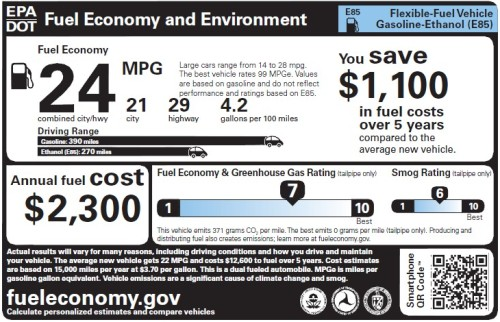 Flex fuel vehicle fuel economy label