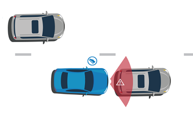 Illustration showing how sensors see and stop a vehicle that has slowed or stopped unexpectedly.