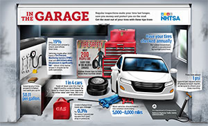 Tire Safety In The Garage Infographic