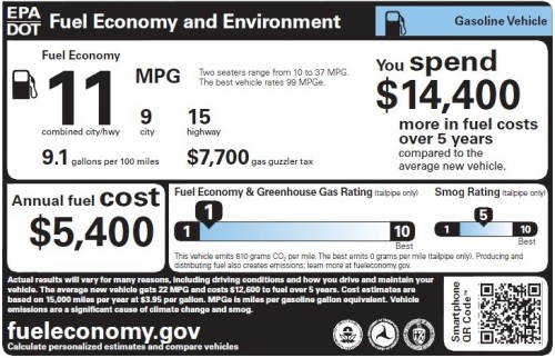 Gasoline vehicle with gas guzzler tax fuel economy label