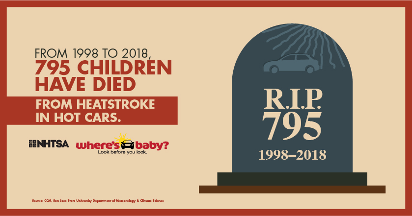 """From 1998 to 2018, 795 children have died from heatstroke. 376 of those deaths were children """"forgotten"""" by the caregiver"""