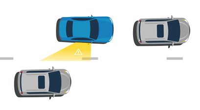 Illustration showing where these sensors check vehicle blind spots beside and behind a vehicle.