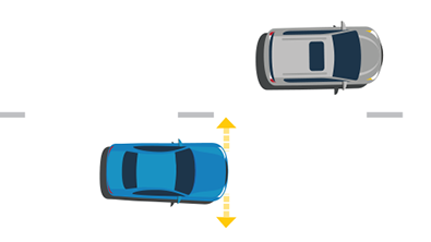 Illustration showing how the technology keeps a car in the center of the driving lane