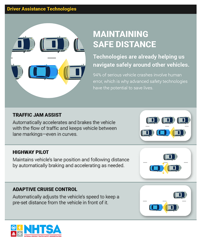 Infographic depicting the technologies that assist drivers with maintaining a safe distance.