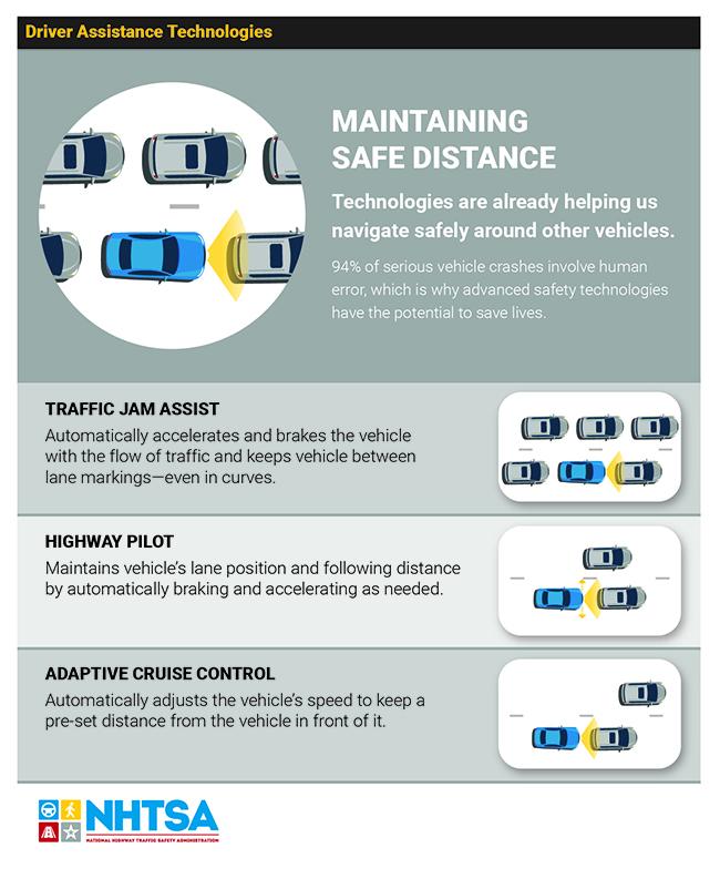 Driver Assistance Technologies | NHTSA