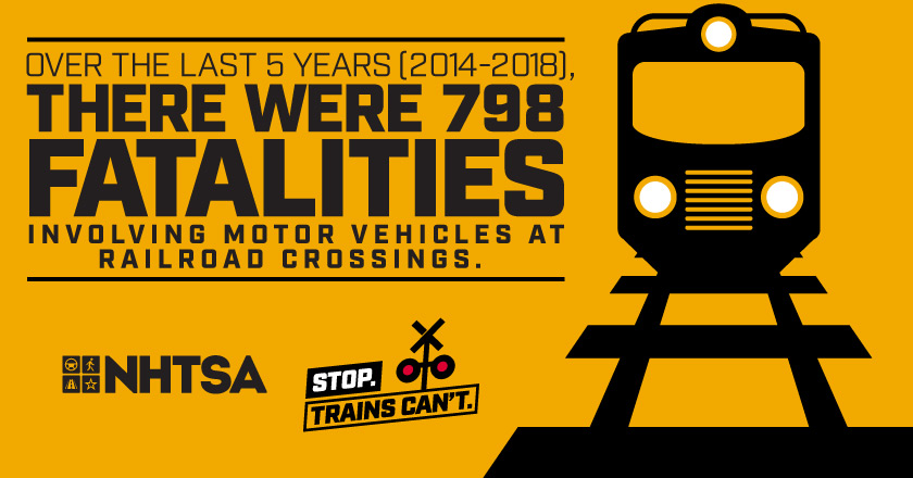 Over the last five years 2014 - 2018, there where 798 fatalities involving motor vehicles at public railroad crossings