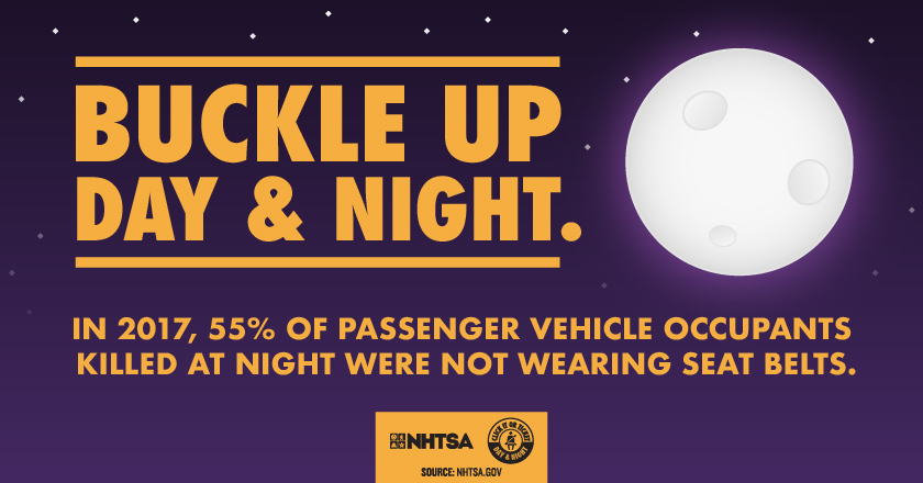 in 2017, 55% of passenger vehicle occupants killed at night were not wearing seat belts.