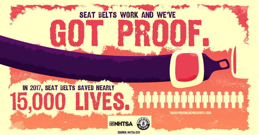 in 2017, seat belts saved nearly 15,000 lives