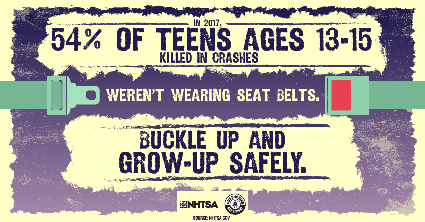 54% of teens ages 13-15 killed in crashes in 2017 weren't wearing seat belts.