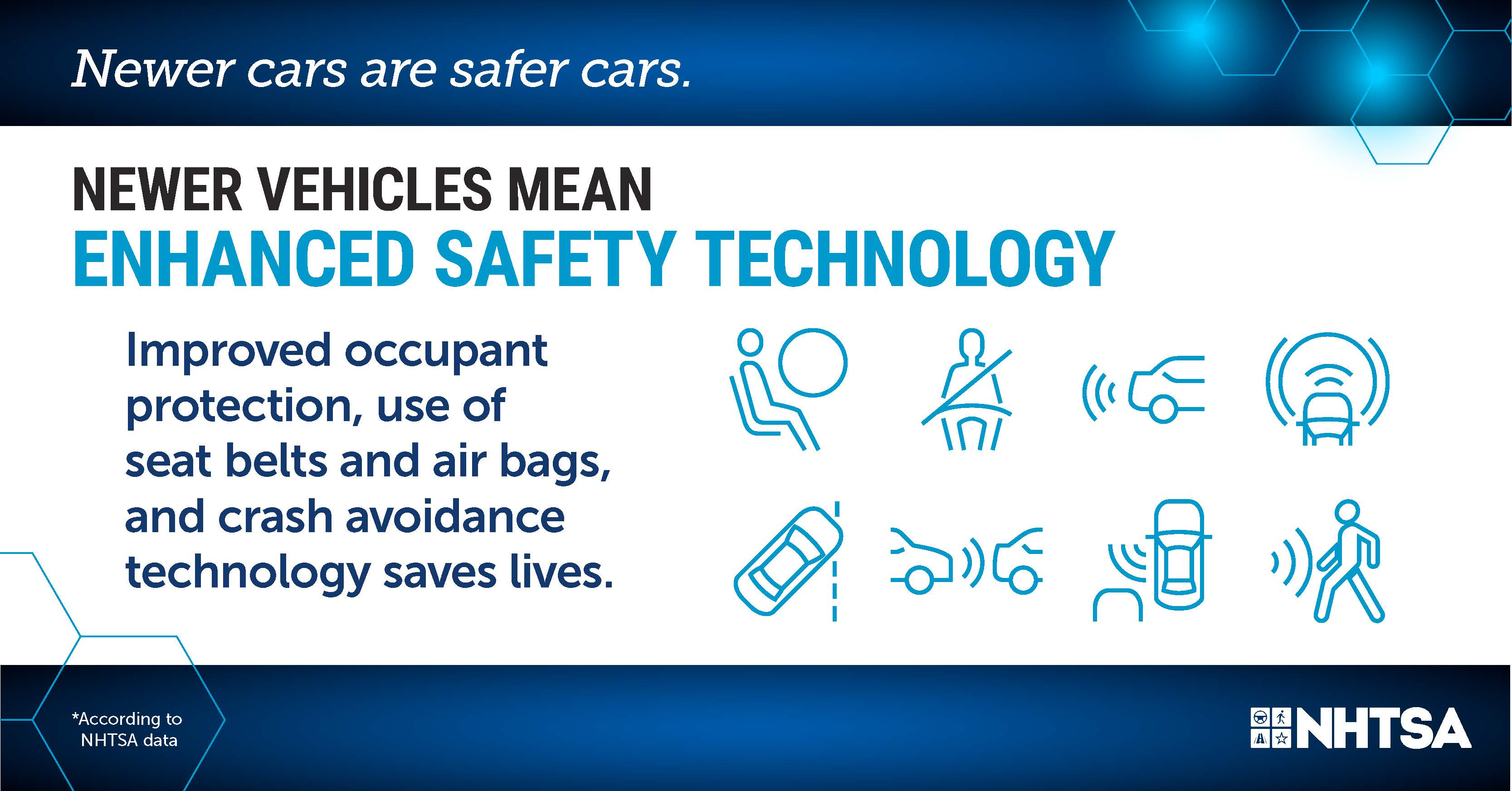 Newer vehicles mean enhanced safety technology. Improved occupant protection, use of seat belts and air bags, and crash avoidance technology saves lives.