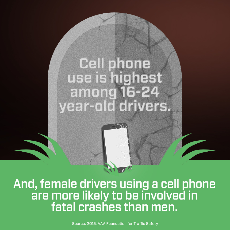 Cell Phone use is highest among 16-24 year old drivers