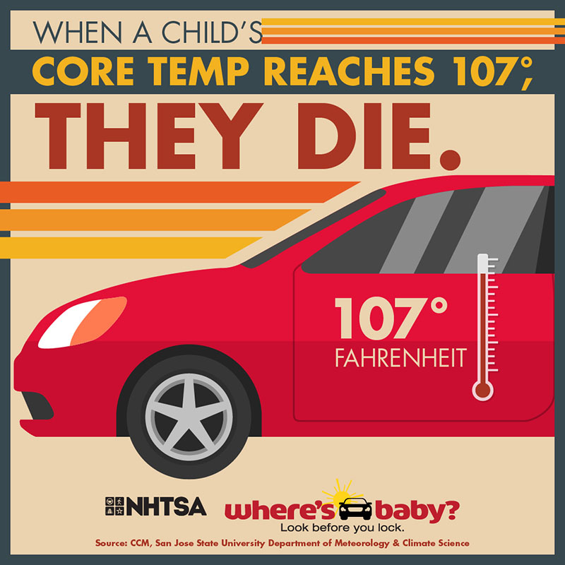 2018 Heatstroke Infographic: When a child's core temp reaches 107 degres, they die.