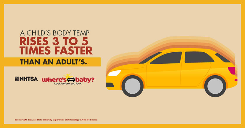 A child's body temp rises 3 to 5 times faster than an adult's. (Feel the Heat)