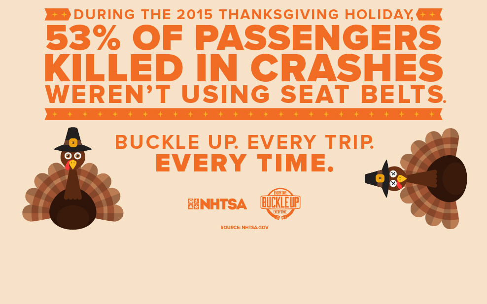 Thanksgiving Passengers Graphic