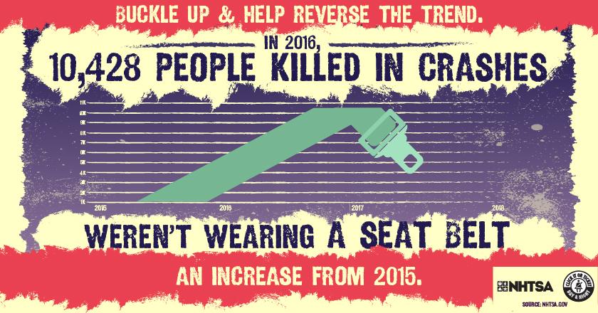 CIOT 2016 seat belt crashes
