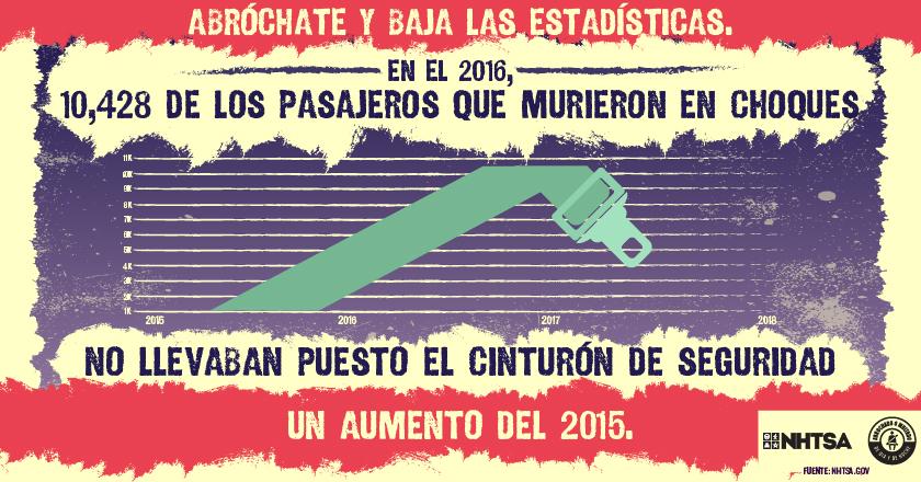 CIOT spanish seat belt infographic 2016