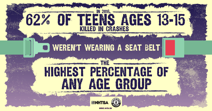 CIOT 2016 teens seat belt infographic