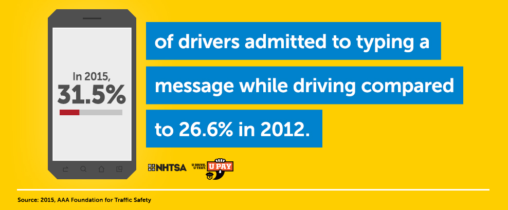 2015 Drivers text message infographic