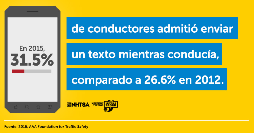 Spanish distracted driving texting infographic