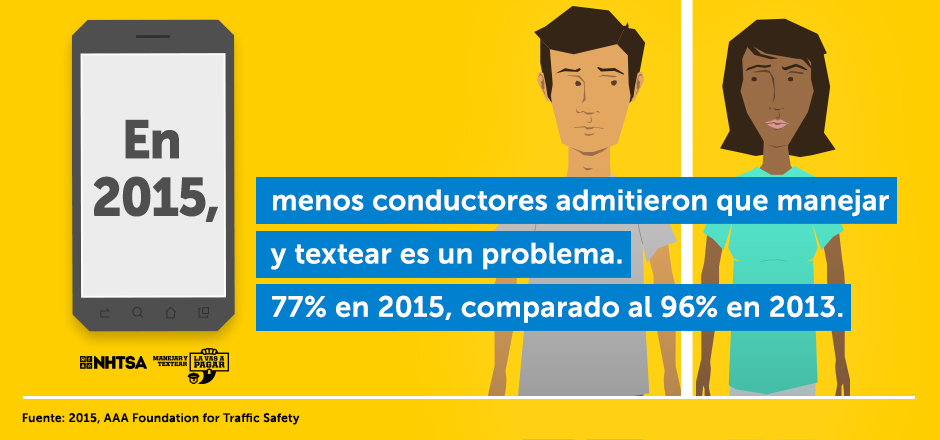Spanish distracted infographic menos