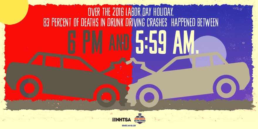 Over the 2016 labor day holiday, 83 percent deaths in drunk driving crashes happened between 6pm and 5:59 AM