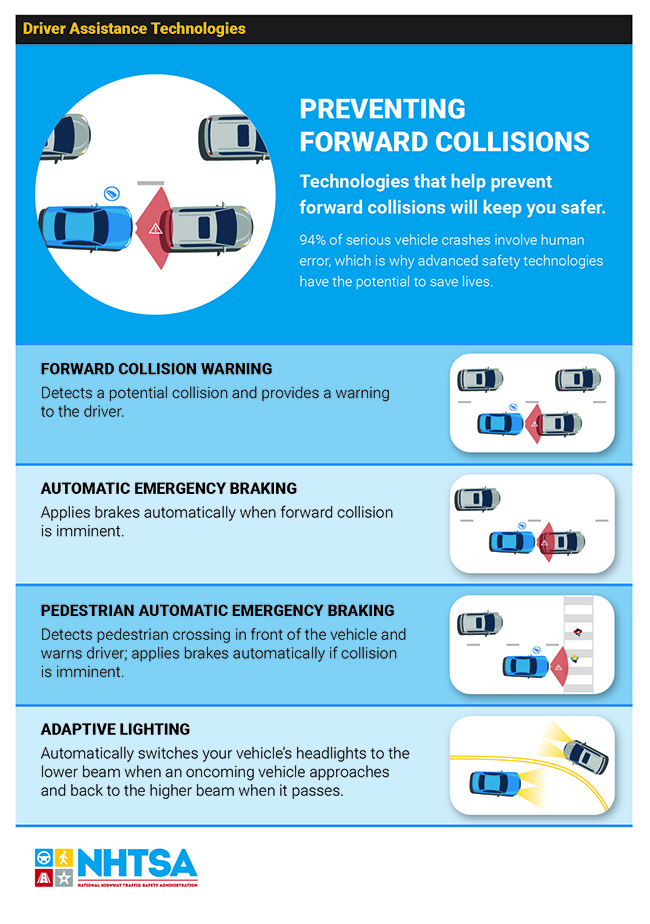 Infographic depicting the technologies that assist drivers with preventing forward collisions.