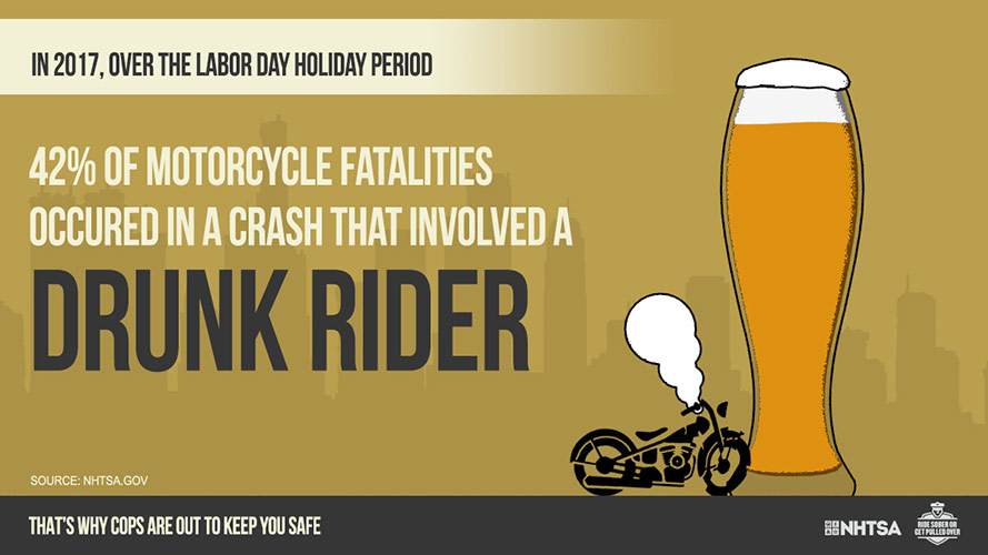 RSOGPO Labor Day 2017 Stat - Pilsner graphic: In 2017, over the Labor Day holiday period, 42% of motorcycle fatalities occured in a crash that involved a drunk driver.