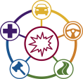 Traffic Records Systems - Hub-and-Spoke