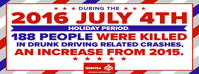 2016 July 4th 188 people where killed in drunk driving related crashes, an increase from 2015