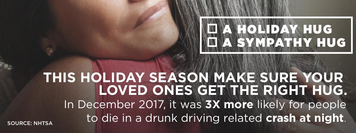 Two people hugging with text, This holiday season make sure your loved one gets the right hug. In Dec 2017, it was 3X more likely for people to die in a drunk driving related crash at night.