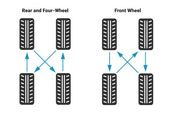 Tire Ratings Guide >> Tires Nhtsa