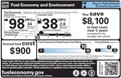 Plug-in hybrid vehicle label (EREV)