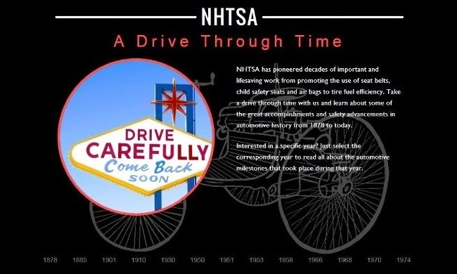 NHTSA interactive timeline of automotive history